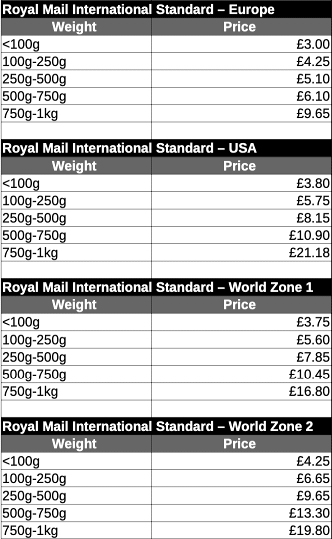 International shipping prices